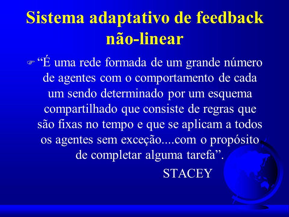 Sistema adaptativo de feedback não-linear F É uma rede formada de um grande número de agentes com o comportamento de cada um sendo determinado por um