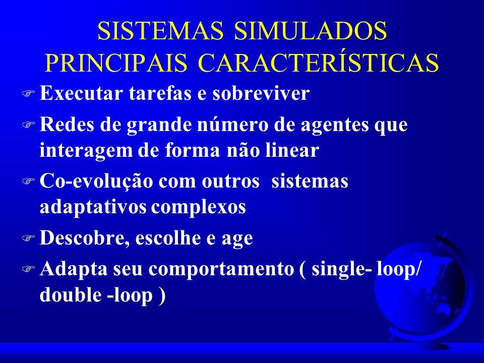 SISTEMAS SIMULADOS PRINCIPAIS CARACTERÍSTICAS F Executar tarefas e sobreviver F Redes de grande número de agentes que interagem de forma não linear F