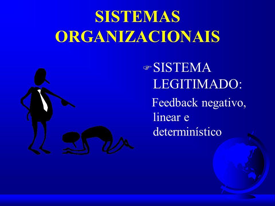 SISTEMAS ORGANIZACIONAIS F SISTEMA LEGITIMADO: Feedback negativo, linear e determinístico