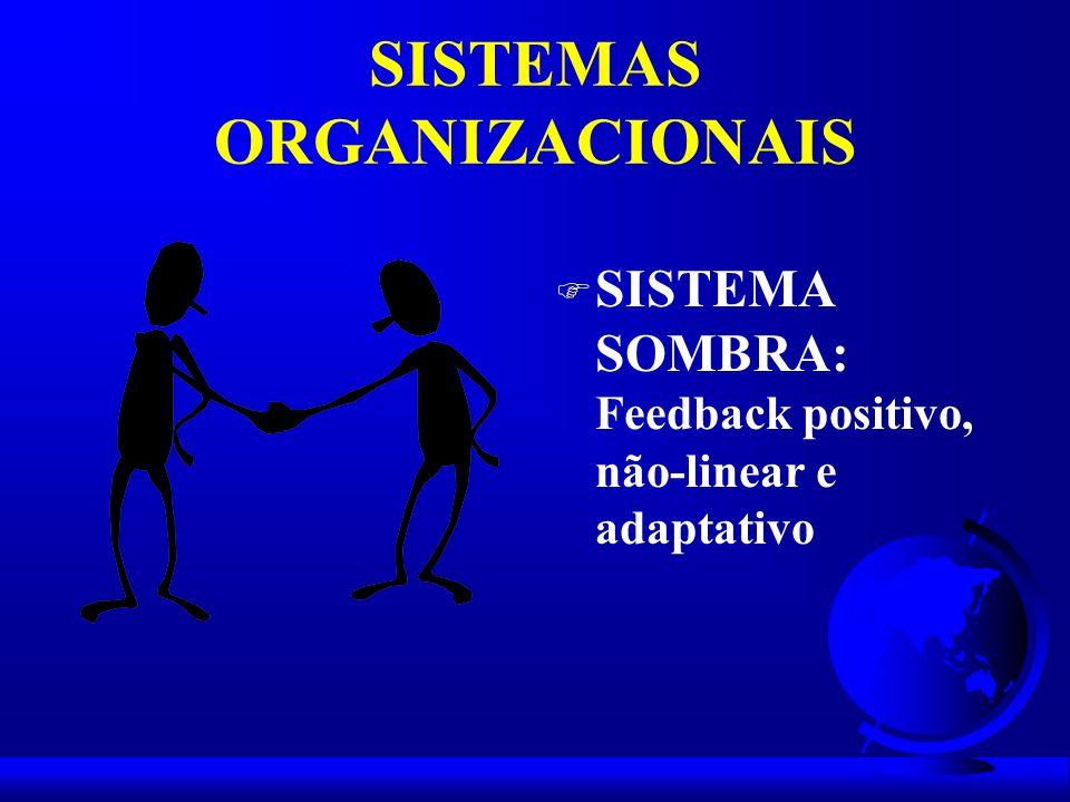 SISTEMAS ORGANIZACIONAIS F SISTEMA SOMBRA: Feedback positivo, não-linear e adaptativo
