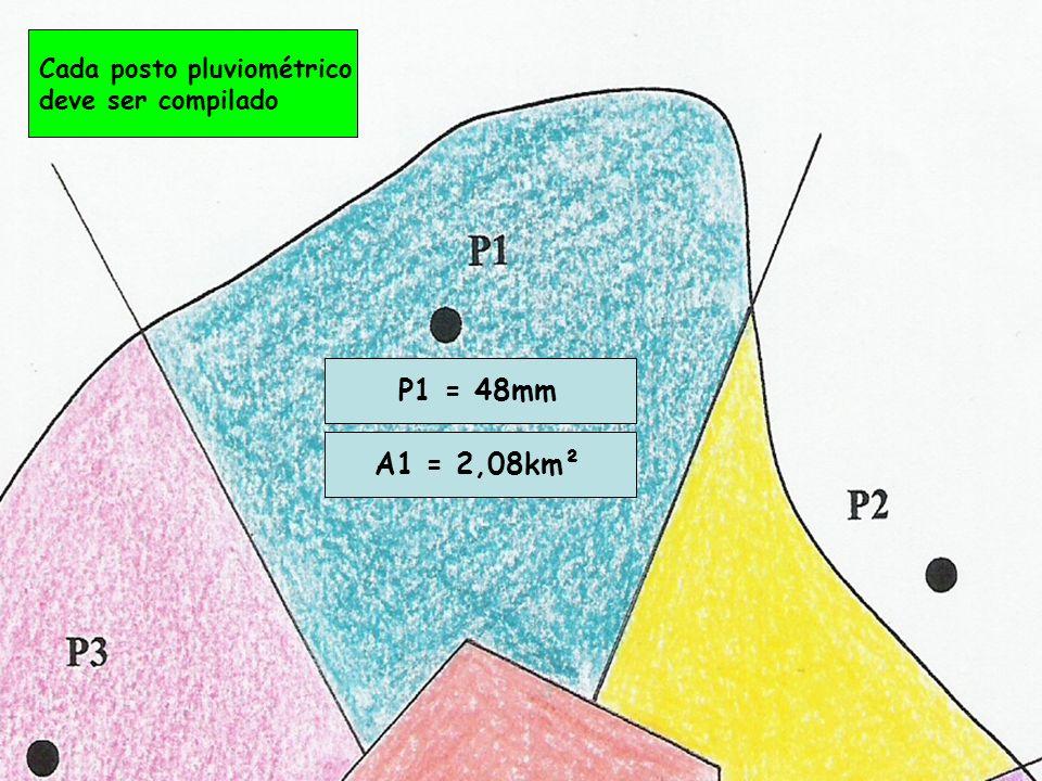 P1 = 48mm A1 = 2,08km² Cada posto pluviométrico deve ser compilado
