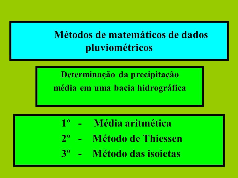Métodos de matemáticos de dados pluviométricos Determinação da precipitação média em uma bacia hidrográfica 1º - Média aritmética 2º - Método de Thies