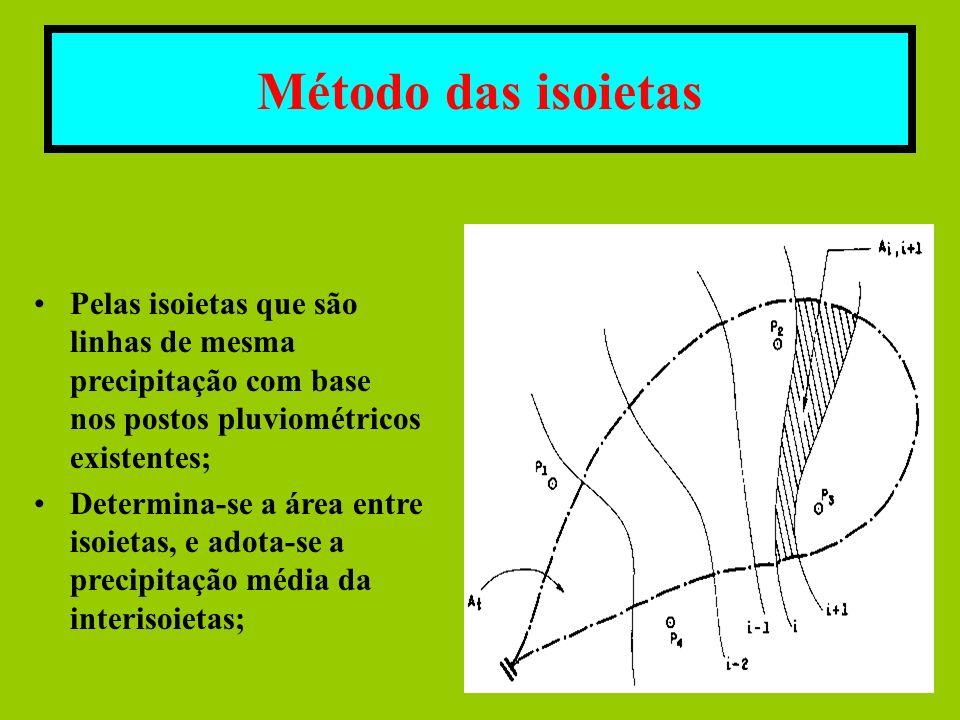 Método das isoietas Pelas isoietas que são linhas de mesma precipitação com base nos postos pluviométricos existentes; Determina-se a área entre isoie
