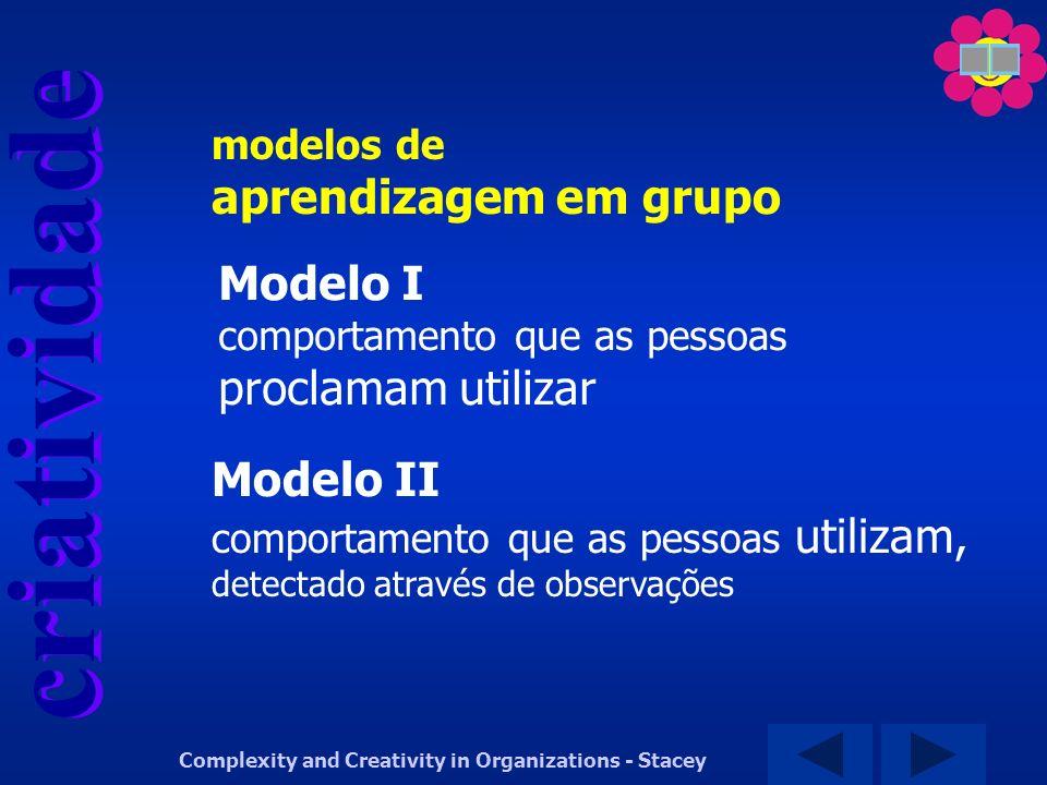 criatividade Complexity and Creativity in Organizations - Stacey Modelo I comportamento que as pessoas proclamam utilizar modelos de aprendizagem em g