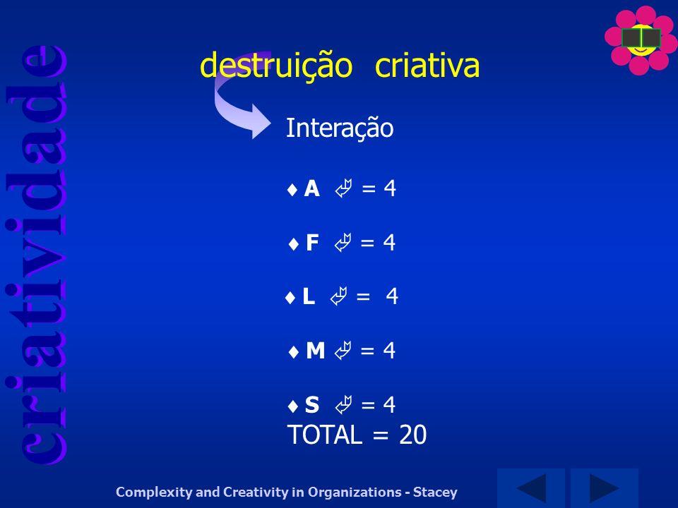 criatividade Complexity and Creativity in Organizations - Stacey destruição criativa Interação A = 4 F = 4 L = 4 M = 4 S = 4 TOTAL = 20
