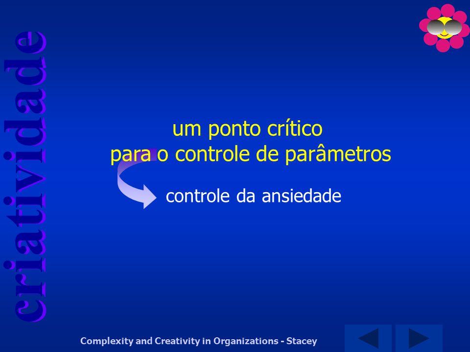 criatividade Complexity and Creativity in Organizations - Stacey um ponto crítico para o controle de parâmetros controle da ansiedade