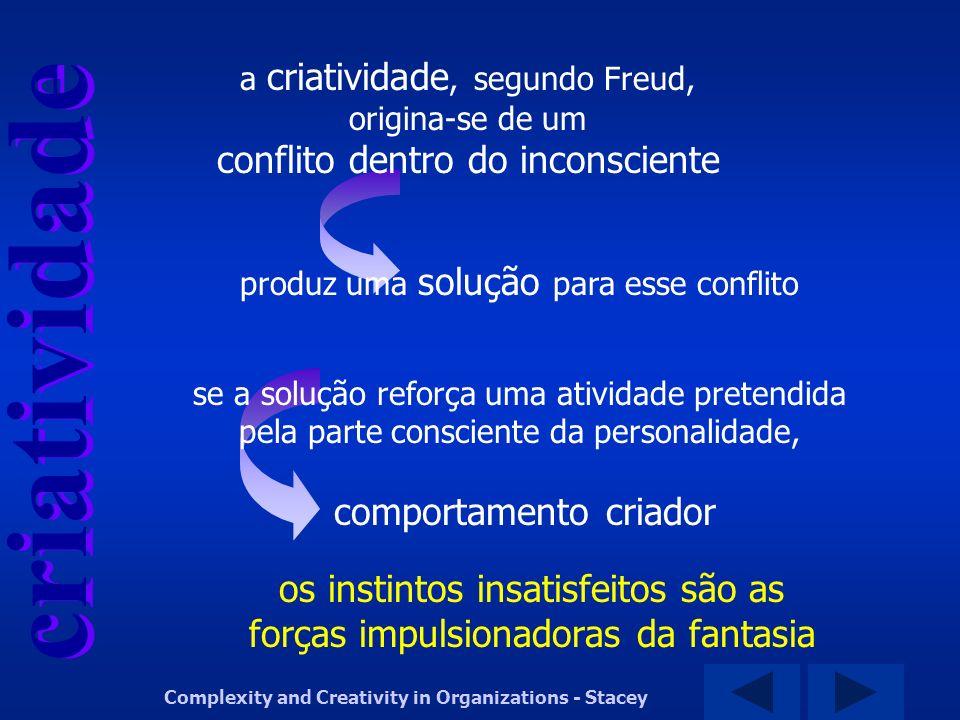 criatividade Complexity and Creativity in Organizations - Stacey a criatividade, segundo Freud, origina-se de um conflito dentro do inconsciente produ