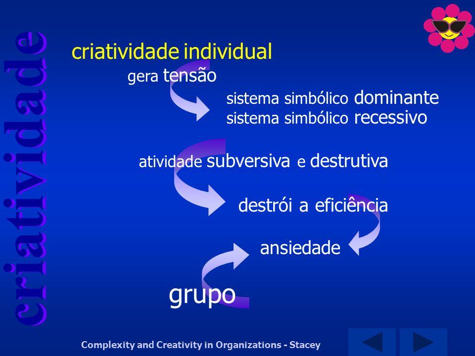 criatividade Complexity and Creativity in Organizations - Stacey criatividade individual gera tensão sistema simbólico dominante sistema simbólico rec