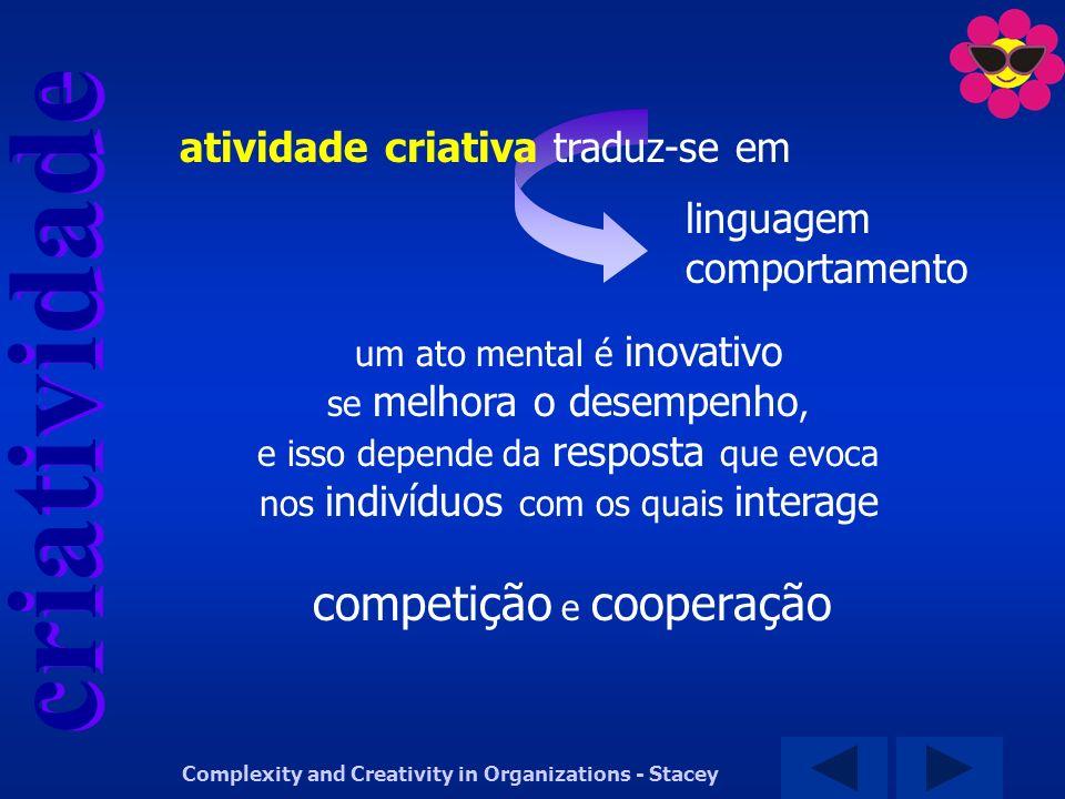 criatividade Complexity and Creativity in Organizations - Stacey atividade criativa traduz-se em linguagem comportamento um ato mental é inovativo se