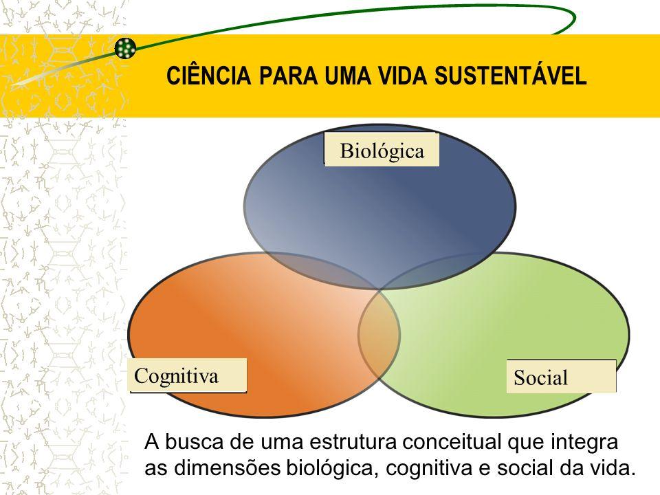 MENTE E CONSCIÊNCIA Teoria da Cognição de Santiago Idéia central: Acoplagem estrutural: o sistema vivo se liga estruturalmente ao seu meio ambiente, ou seja, liga-se ao ambiente através de interações recorrentes, cada uma das quais desencadeia mudanças estruturais no sistema.