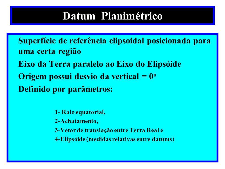 Datum Altimétrico ou Vertical Superfície de referência que define altitude de pontos da superfície terrestre; Medição através de rede de marégrafos – NMM; Marégrafos são usados como referência para valor zero de altitude nas regiões da Terra; Brasil: altitude zero é o marégrafo de Imbituba - SC