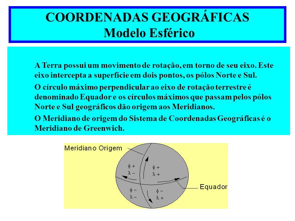 Coordenadas Geográficas ou Geodésicas (latitude, longitude) –Meridiano define cada semicírculo de um par, que juntos formam um círculo máximo.