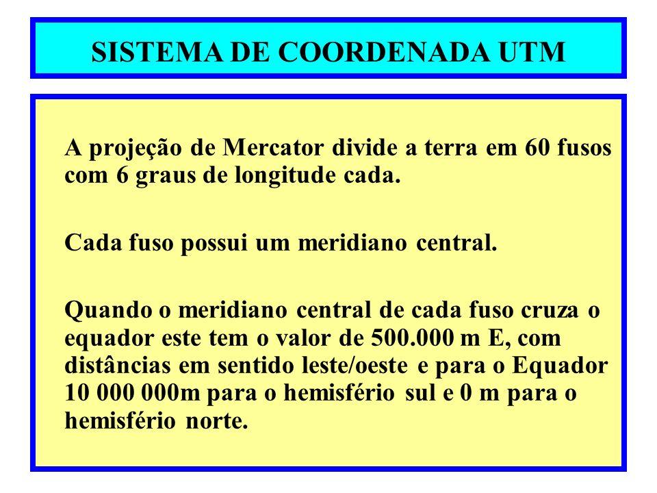 SISTEMA DE COORDENADA UTM Desta forma um ponto localizado à leste do meridiano central (MC) de um determinado fuso, tem a sua distância em metros somada ao valor do MC (500 000 + distância do ponto em metros) Pontos localizados a oeste do MC têm sua distância subtraída de 500 000.