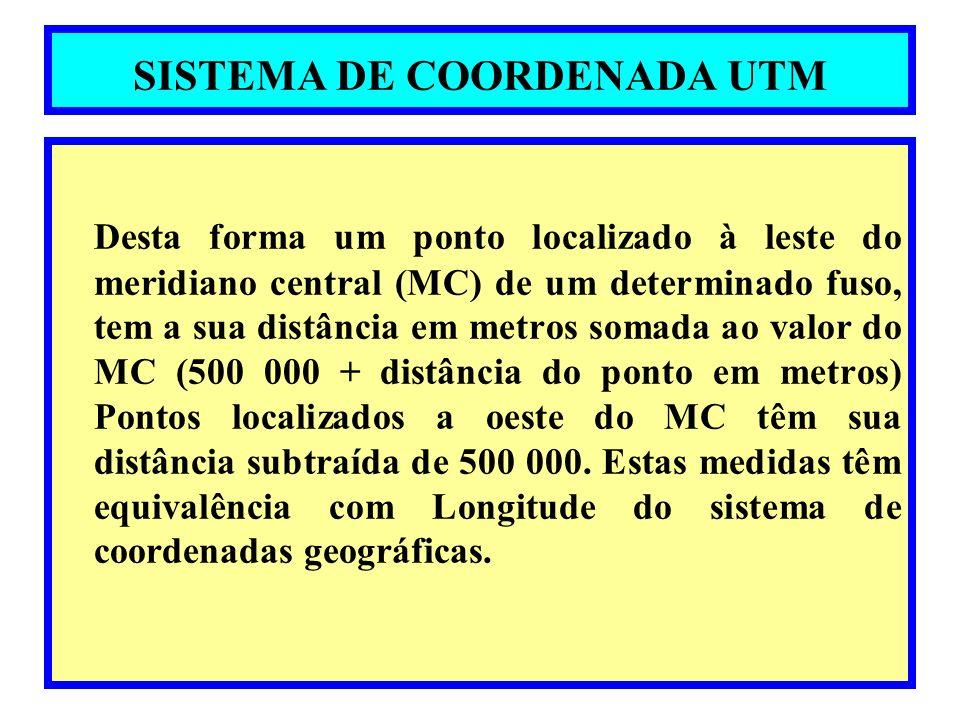 SISTEMA DE COORDENADA UTM Um ponto localizado a sul do Equador tem sua distância em metros subtraída de 10 000 000.
