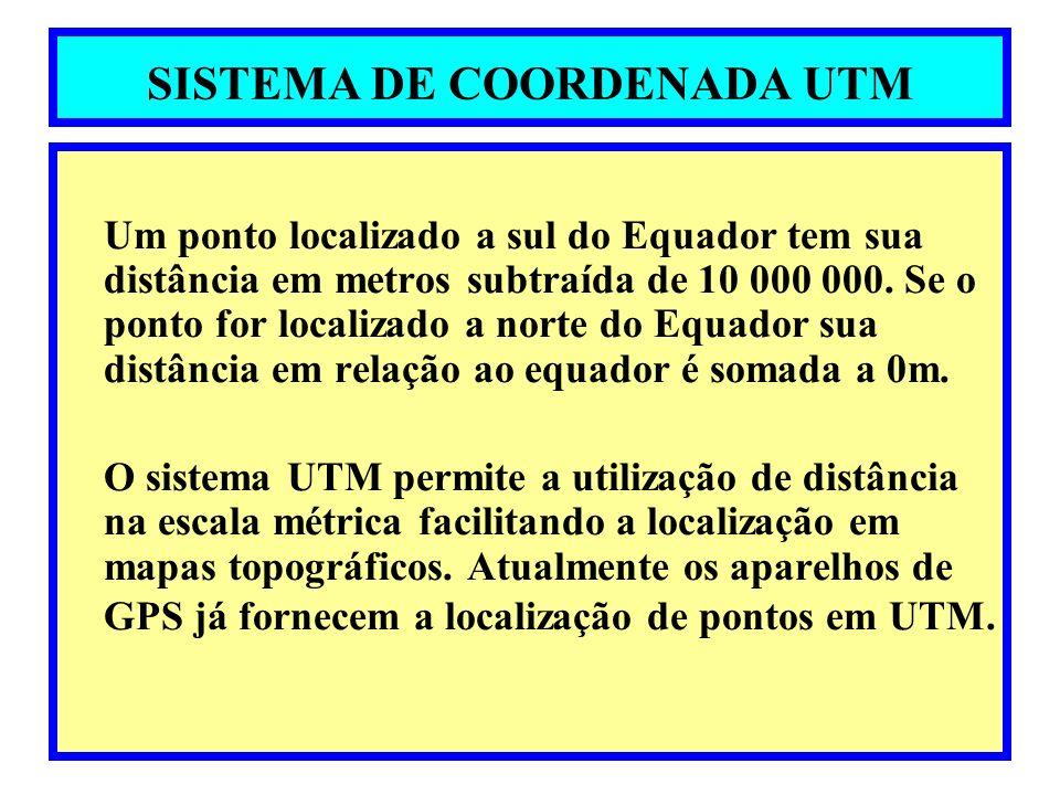 Esquema para cálculo das coordenadas em UTM.