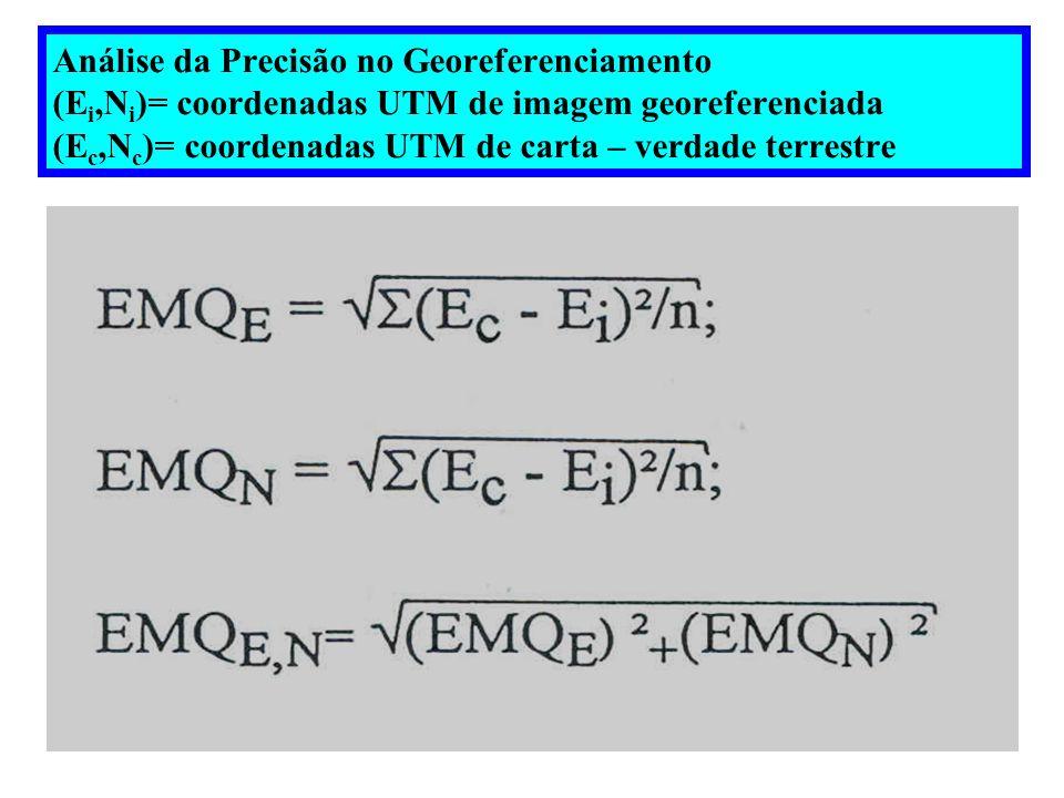 Análise da Precisão no Georeferenciamento (E i,N i )= coordenadas UTM de imagem georeferenciada (E c,N c )= coordenadas UTM de carta – verdade terrest