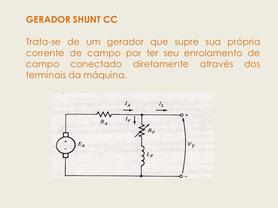 GERADOR SHUNT CC Trata-se de um gerador que supre sua própria corrente de campo por ter seu enrolamento de campo conectado diretamente através dos ter