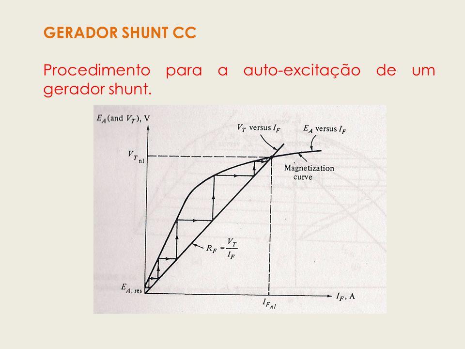 GERADOR SHUNT CC Procedimento para a auto-excitação de um gerador shunt.