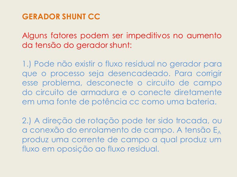 GERADOR SHUNT CC Alguns fatores podem ser impeditivos no aumento da tensão do gerador shunt: 1.) Pode não existir o fluxo residual no gerador para que