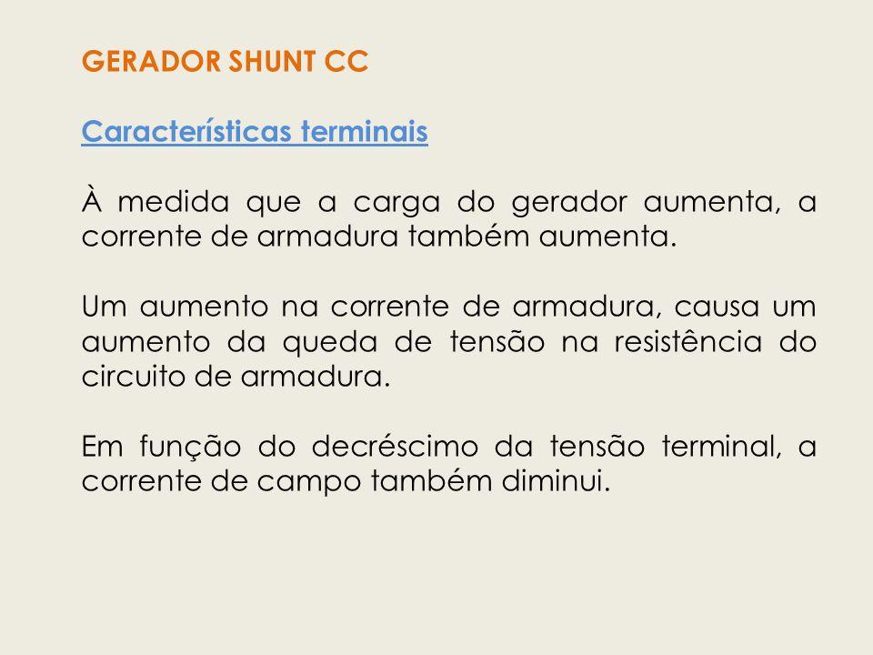 GERADOR SHUNT CC Características terminais À medida que a carga do gerador aumenta, a corrente de armadura também aumenta. Um aumento na corrente de a