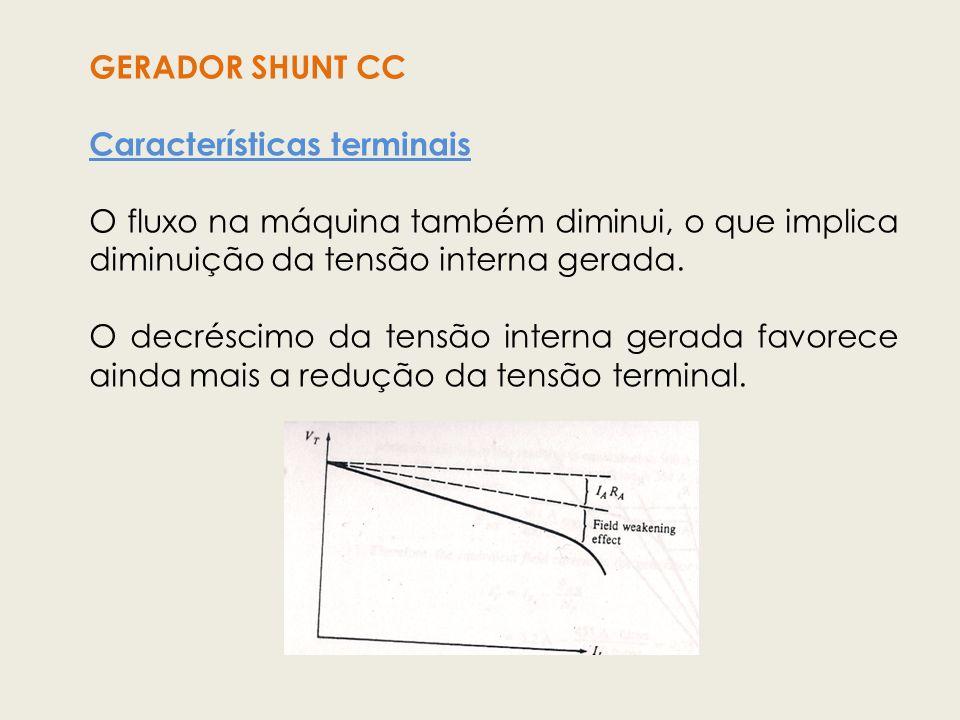 GERADOR SHUNT CC Características terminais O fluxo na máquina também diminui, o que implica diminuição da tensão interna gerada. O decréscimo da tensã