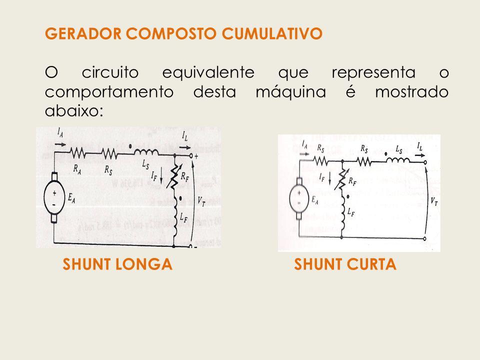 GERADOR COMPOSTO CUMULATIVO O circuito equivalente que representa o comportamento desta máquina é mostrado abaixo: SHUNT LONGA SHUNT CURTA