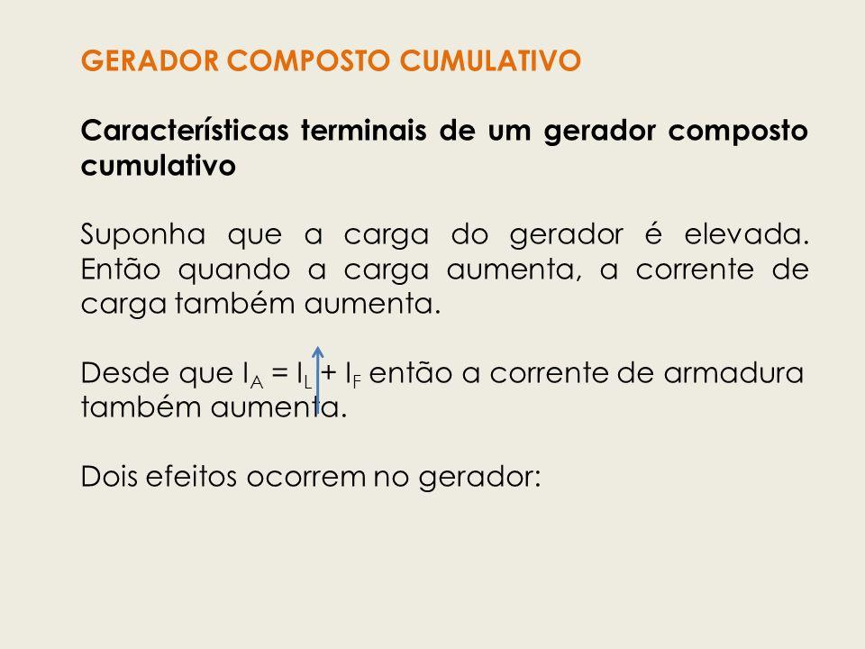 GERADOR COMPOSTO CUMULATIVO Características terminais de um gerador composto cumulativo Suponha que a carga do gerador é elevada. Então quando a carga