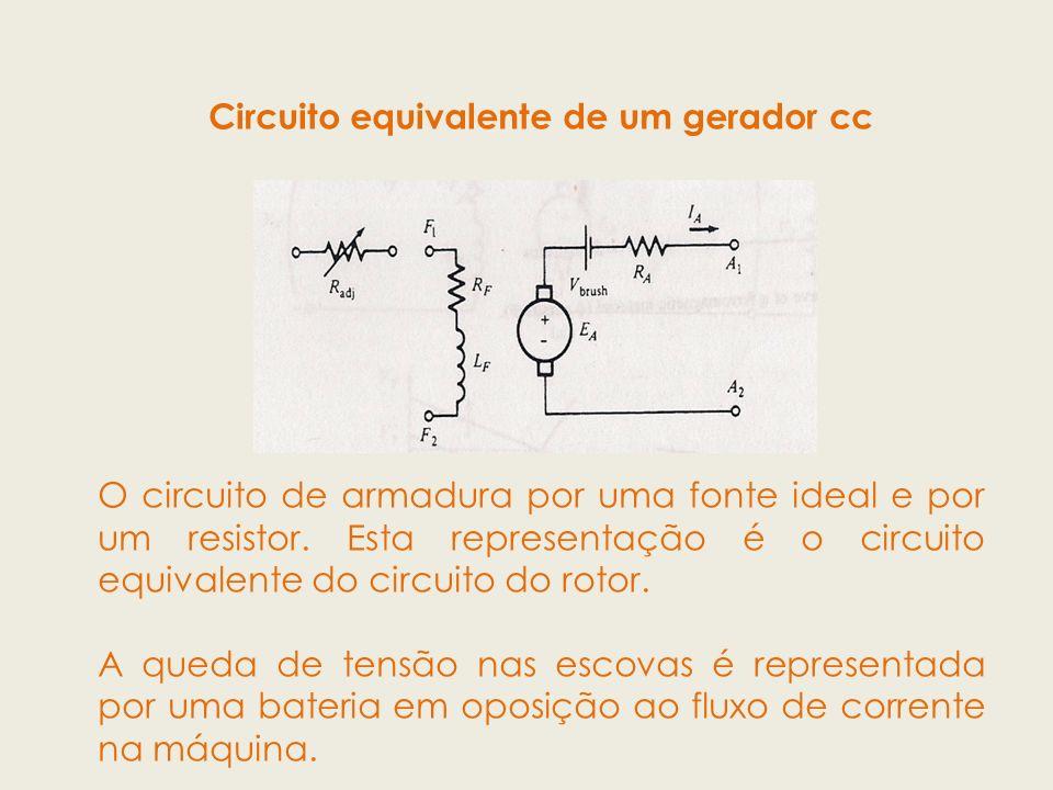 Circuito equivalente de um gerador cc O circuito de armadura por uma fonte ideal e por um resistor. Esta representação é o circuito equivalente do cir