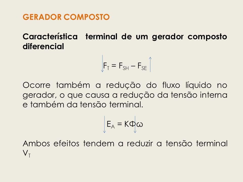 GERADOR COMPOSTO Característica terminal de um gerador composto diferencial F T = F SH – F SE Ocorre também a redução do fluxo líquido no gerador, o q