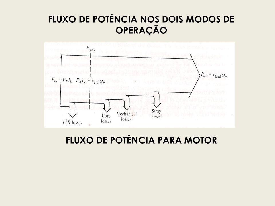 FLUXO DE POTÊNCIA NOS DOIS MODOS DE OPERAÇÃO FLUXO DE POTÊNCIA PARA MOTOR