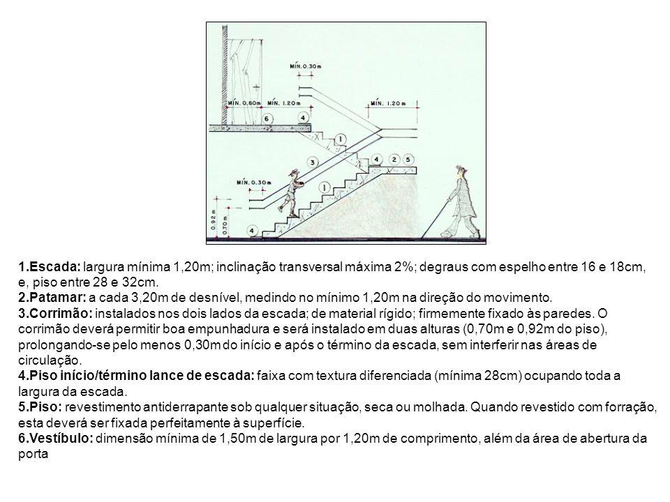 1.Escada: largura mínima 1,20m; inclinação transversal máxima 2%; degraus com espelho entre 16 e 18cm, e, piso entre 28 e 32cm. 2.Patamar: a cada 3,20