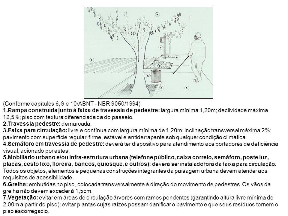 (Conforme capítulos 6, 9 e 10/ABNT - NBR 9050/1994) 1.Rampa construída junto à faixa de travessia de pedestre: largura mínima 1,20m; declividade máxim