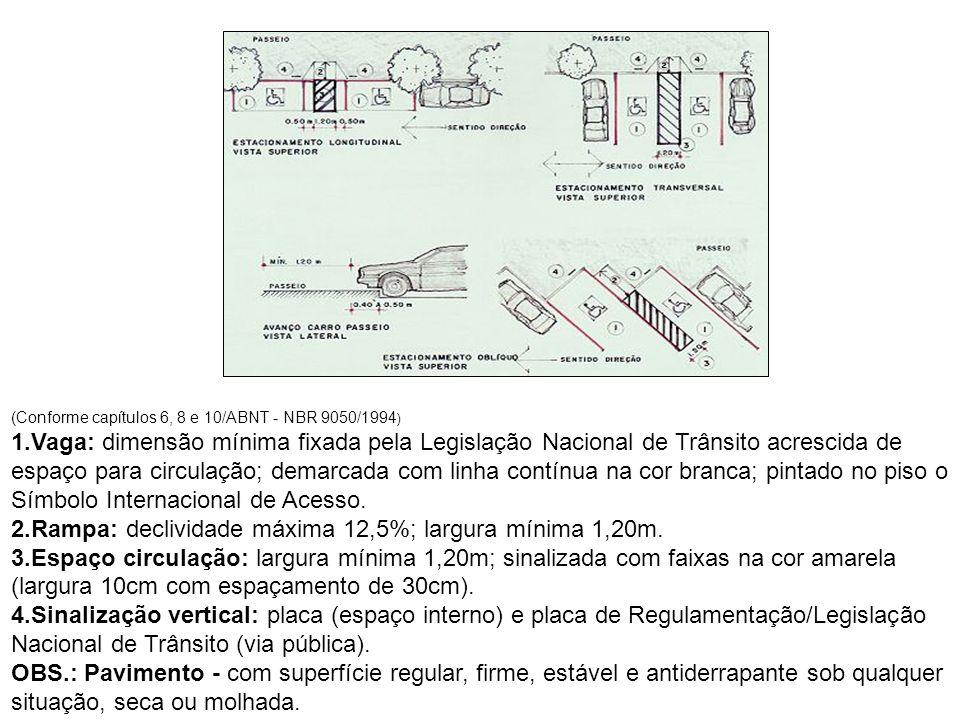 (Conforme capítulos 6, 8 e 10/ABNT - NBR 9050/1994 ) 1.Vaga: dimensão mínima fixada pela Legislação Nacional de Trânsito acrescida de espaço para circ