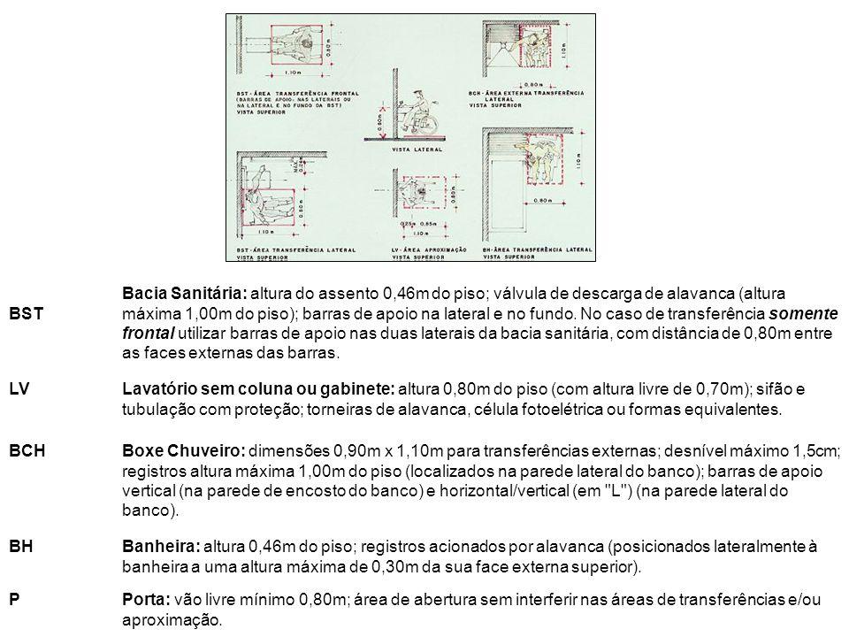 BST Bacia Sanitária: altura do assento 0,46m do piso; válvula de descarga de alavanca (altura máxima 1,00m do piso); barras de apoio na lateral e no f