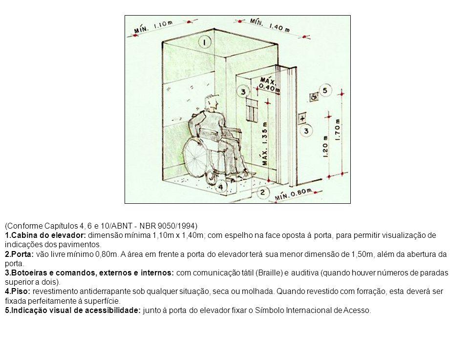 (Conforme Capítulos 4, 6 e 10/ABNT - NBR 9050/1994) 1.Cabina do elevador: dimensão mínima 1,10m x 1,40m; com espelho na face oposta à porta, para perm