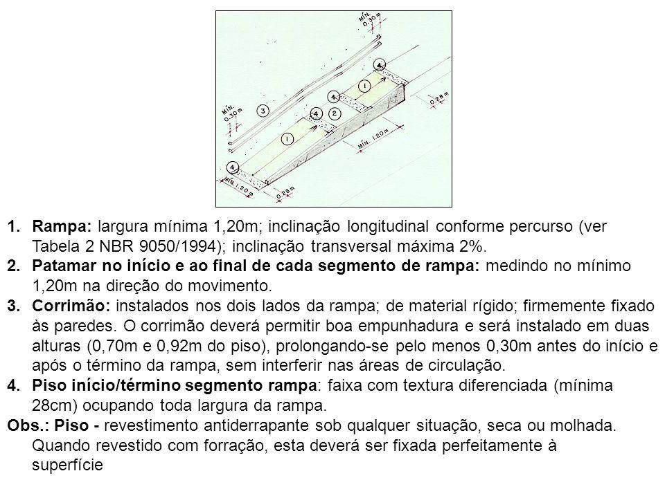 1.Rampa: largura mínima 1,20m; inclinação longitudinal conforme percurso (ver Tabela 2 NBR 9050/1994); inclinação transversal máxima 2%. 2.Patamar no