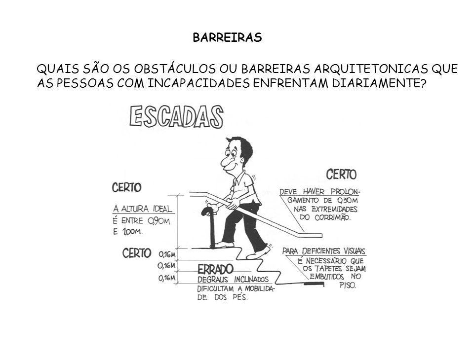 BARREIRAS QUAIS SÃO OS OBSTÁCULOS OU BARREIRAS ARQUITETONICAS QUE AS PESSOAS COM INCAPACIDADES ENFRENTAM DIARIAMENTE?