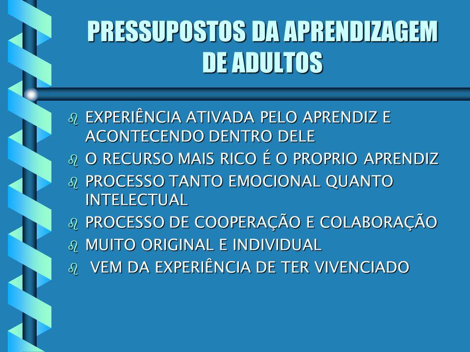 PRESSUPOSTOS DA APRENDIZAGEM DE ADULTOS b EXPERIÊNCIA ATIVADA PELO APRENDIZ E ACONTECENDO DENTRO DELE b O RECURSO MAIS RICO É O PROPRIO APRENDIZ b PRO
