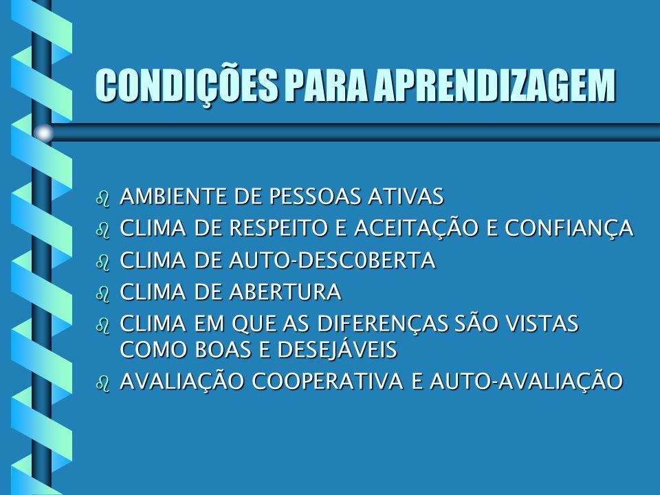 CONDIÇÕES PARA APRENDIZAGEM b AMBIENTE DE PESSOAS ATIVAS b CLIMA DE RESPEITO E ACEITAÇÃO E CONFIANÇA b CLIMA DE AUTO-DESC0BERTA b CLIMA DE ABERTURA b