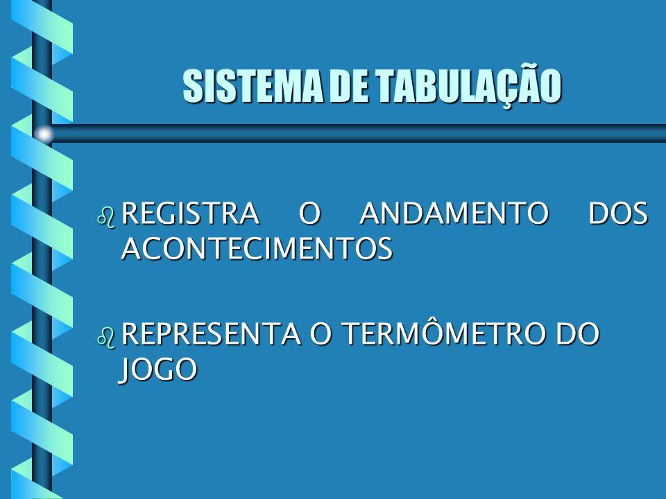SISTEMA DE TABULAÇÃO b REGISTRA O ANDAMENTO DOS ACONTECIMENTOS b REPRESENTA O TERMÔMETRO DO JOGO