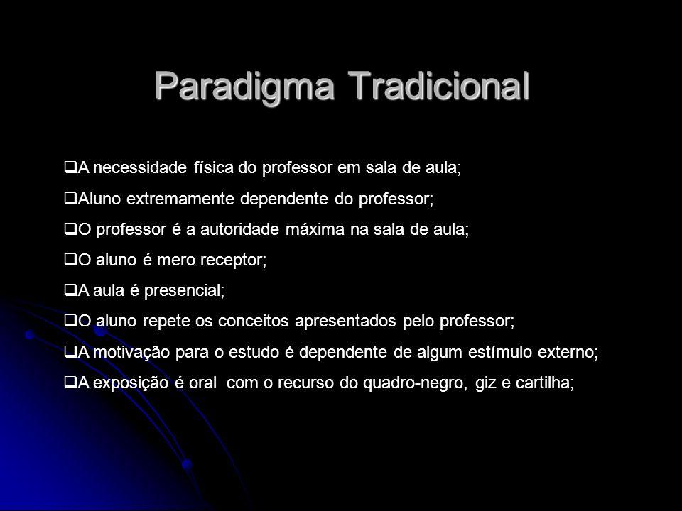 Paradigma Tradicional A necessidade física do professor em sala de aula; Aluno extremamente dependente do professor; O professor é a autoridade máxima