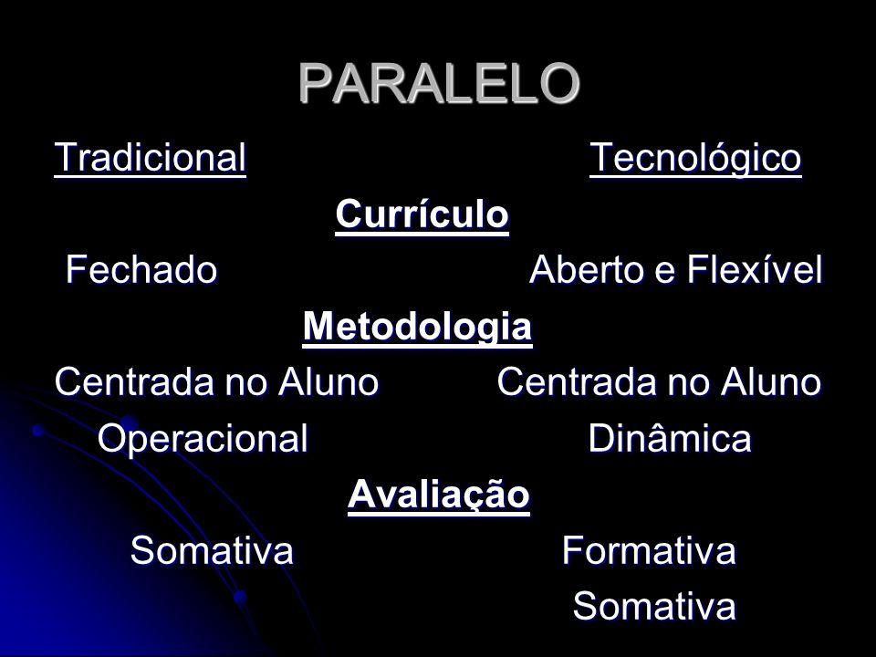 PARALELO Tradicional Tecnológico Currículo Currículo Fechado Aberto e Flexível Fechado Aberto e Flexível Metodologia Metodologia Centrada no Aluno Cen