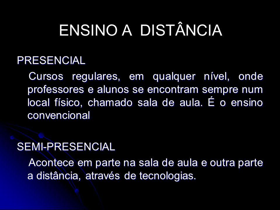 Virtual Tecnologias de comunicação virtual que se conectam pessoas que estão distantes fisicamente: Internet, ciberespaço, telecomunicações, videoconferência e redes de alta velocidade.