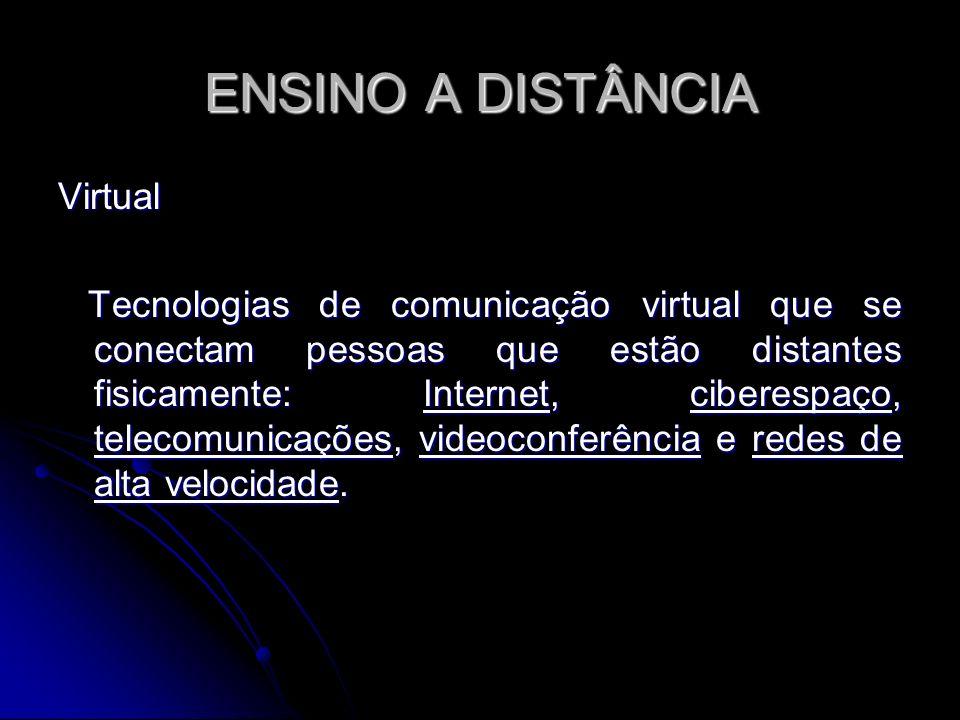 Virtual Tecnologias de comunicação virtual que se conectam pessoas que estão distantes fisicamente: Internet, ciberespaço, telecomunicações, videoconf