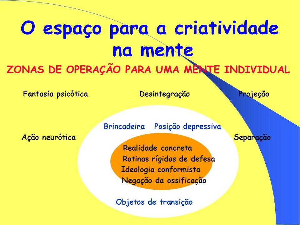 O espaço para a criatividade na mente Objetos de Transição - experiência de brincadeiras levam a poderes de imaginação e de criatividade; Ambigüidade