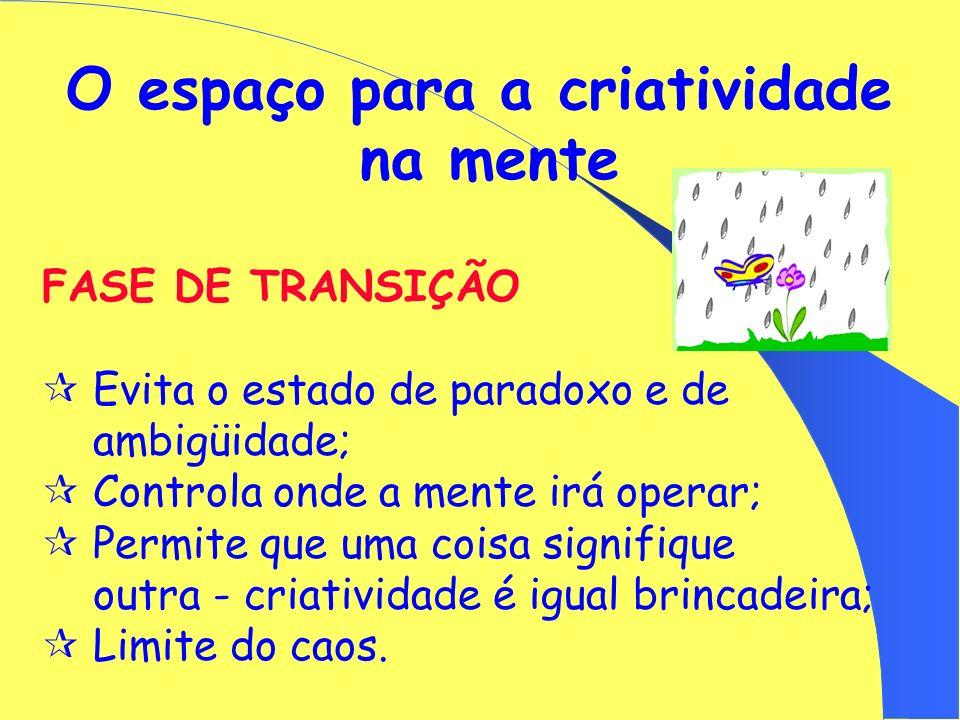 O espaço para a criatividade na mente CARACTERÍSTICAS DOS SISTEMAS ADAPTATIVOS COMPLEXOS: Fase de transição; Estado paradoxo; Atualização de arquétipo