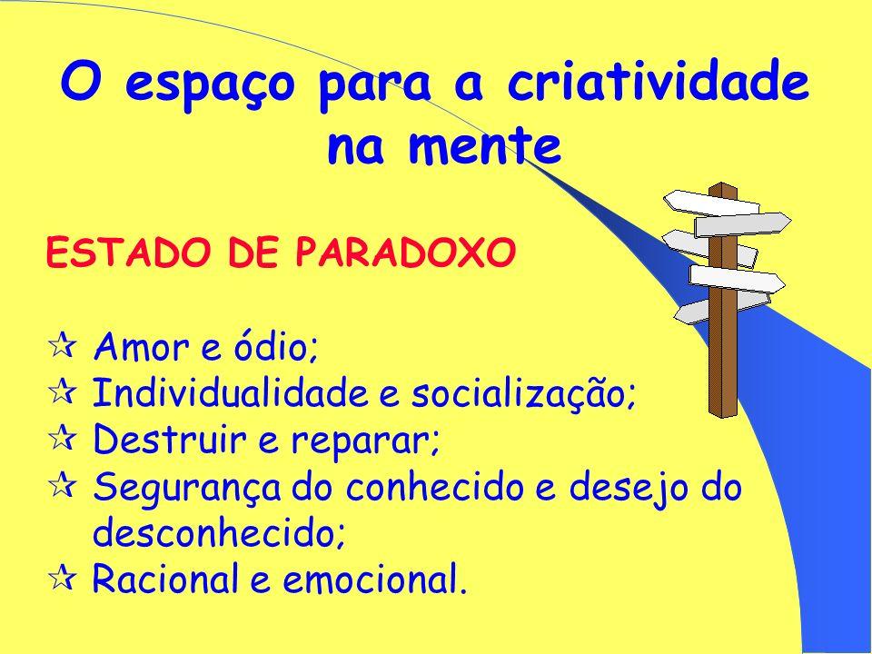 O espaço para a criatividade na mente FASE DE TRANSIÇÃO Evita o estado de paradoxo e de ambigüidade; Controla onde a mente irá operar; Permite que uma