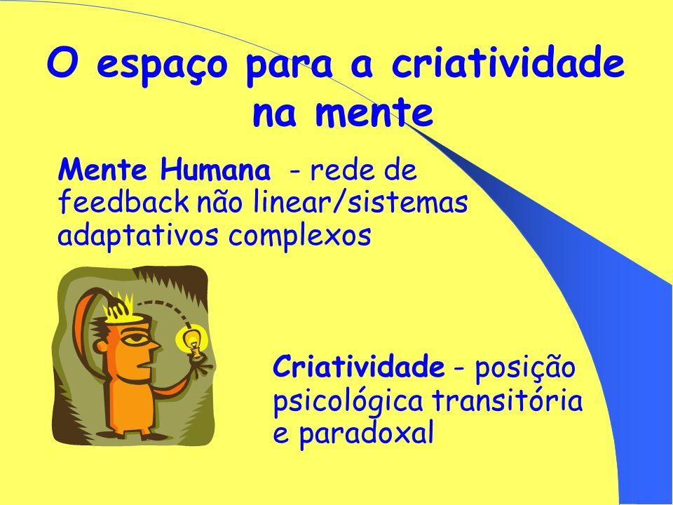 Ana Helena Janine Juliana Liana O espaço para a criatividade na mente