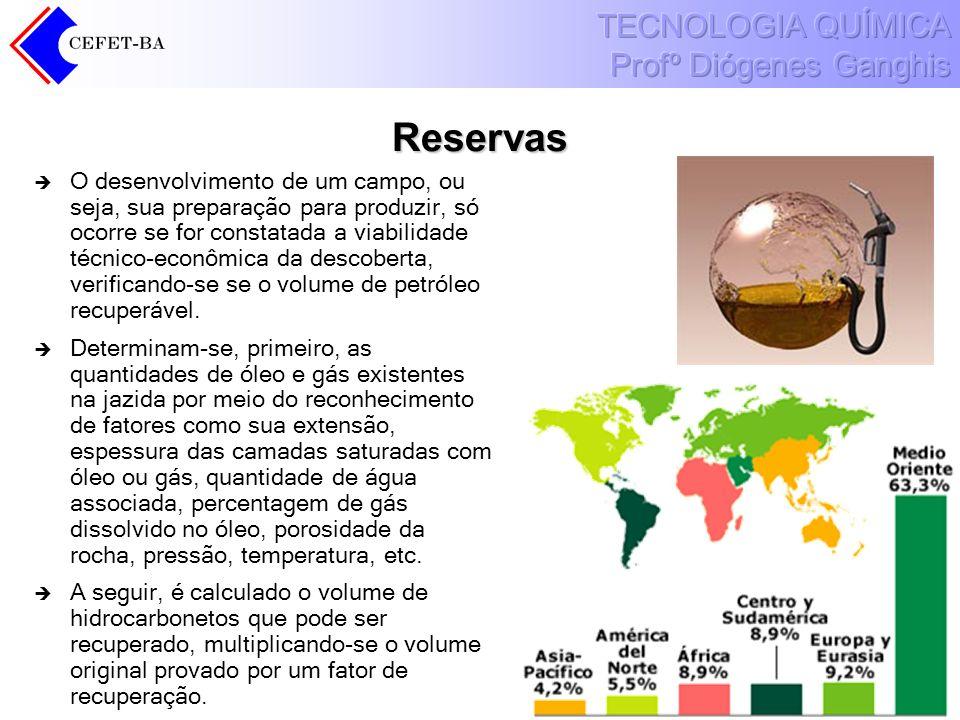 Reservas O desenvolvimento de um campo, ou seja, sua preparação para produzir, só ocorre se for constatada a viabilidade técnico-econômica da descober