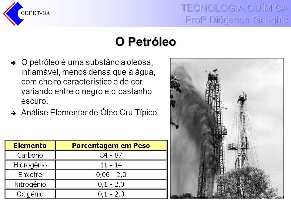 ORIGEM DO PETRÓLEO O petróleo é um combustível fóssil, originado provavelmente de restos de vida aquática animal acumulados no fundo de oceanos primitivos e cobertos por sedimentos.